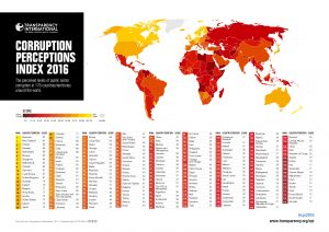 TI_Global_CPI_Country_Ranking_2016