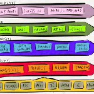 Simplificació vers l'e-Administració (Dr. Pere-Joan Guiu i Rius)