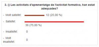 Resultats d'opinió del curs online d'operadors idCAT
