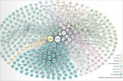Open Data: la matèria prima per descobrir