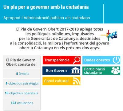 El govern aposta per co-governar amb la ciutadania