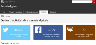 El Govern fa públiques les dades d'ús dels canals digitals de la Generalitat