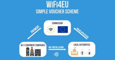 Oberta la sol·licitud de WiFi4EU per a ajuntaments