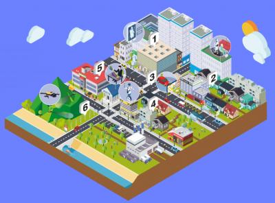 Presentació a l'Smart City Expo de l'observatori de les oportunitats de les tecnologies disruptives