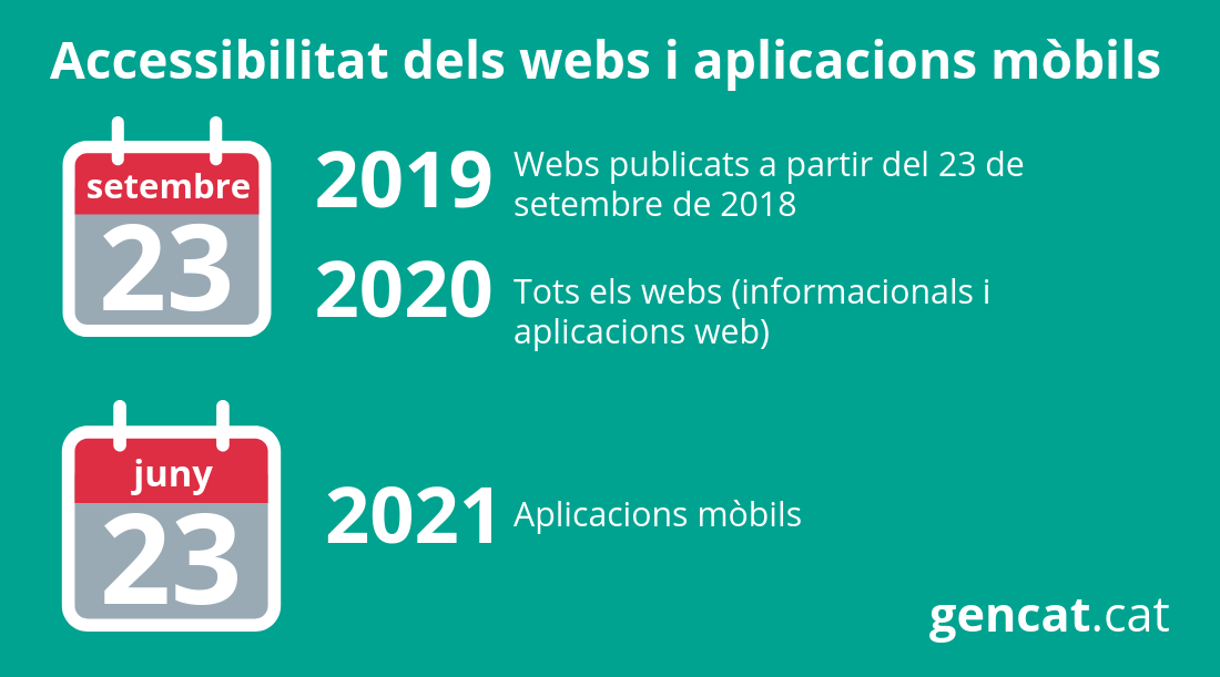 Calendari d'accessibilitat de webs i aplicacions mòbils