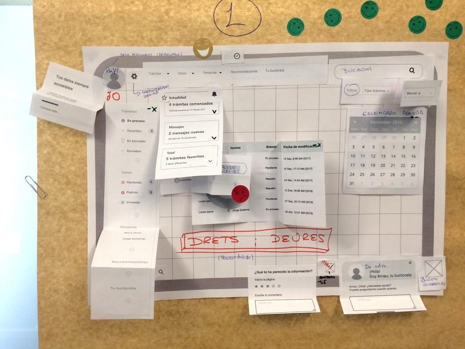 Prototipus en paper realitzat per ciutadans en un taller de co-disseny del projecte MyGov