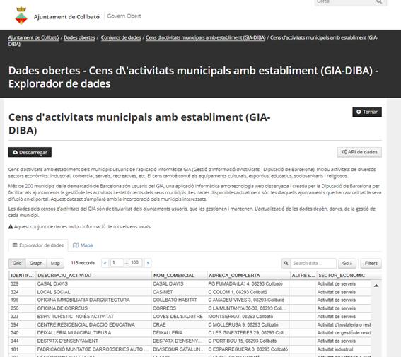 Imatge del conjunt de dades disponible al portal de dades obertes de l'Ajuntament de Collbató